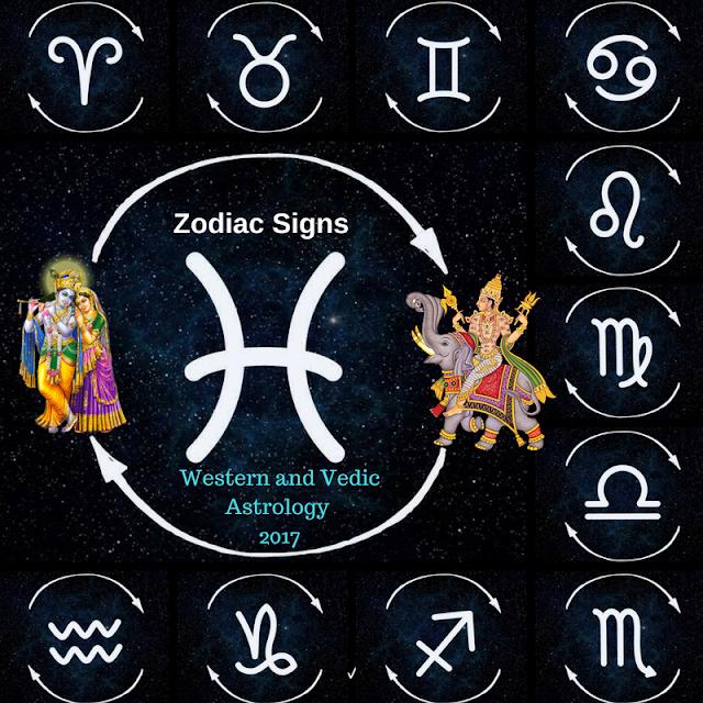 astrologia casas de riqueza, astrologia vedica, casas deriviadas astrologia vedica, lagna signo ascendente, los signos del zodiaco y las relaciones, purusharthas,