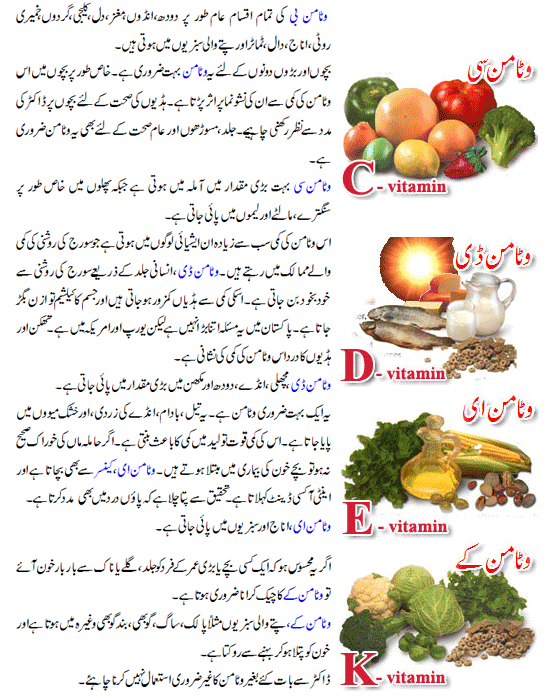 All Vitamin Benefits in Urdu 2015: | All In One About Medical