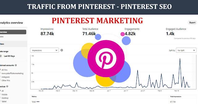 Traffic From Pinterest - Pinterest SEO