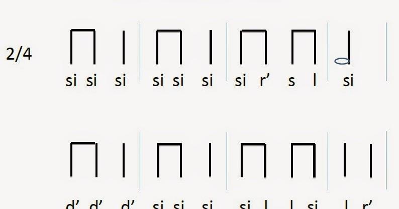 MUSIQUEANDO II: Ací teniu les notes per a tocar en flauta