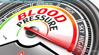 high-blood-pressure