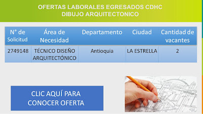 https://agenciapublicadeempleo.sena.edu.co/spe-web/spe/demanda/solicitud-sintesis/2749148