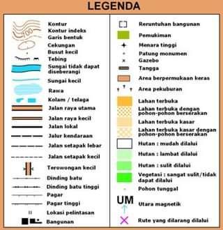 Gambar  Contoh Simbol dan Warna