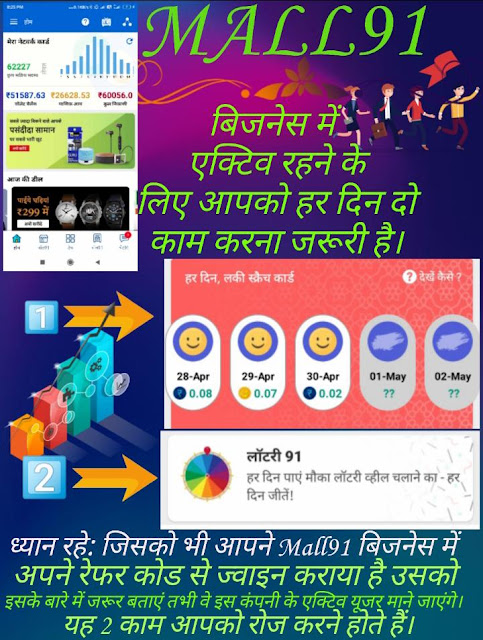 Money  Making Apps In India 2020