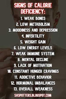 List of calorie deficiency symptoms