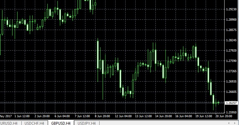 Forex option traders news live