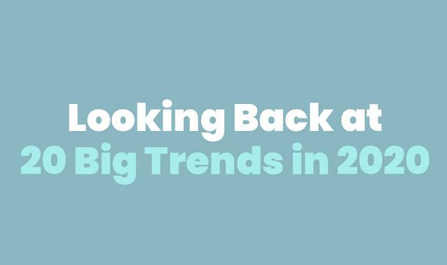 2020 biggest trends rewind