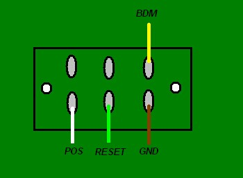 Reversed contact point layout