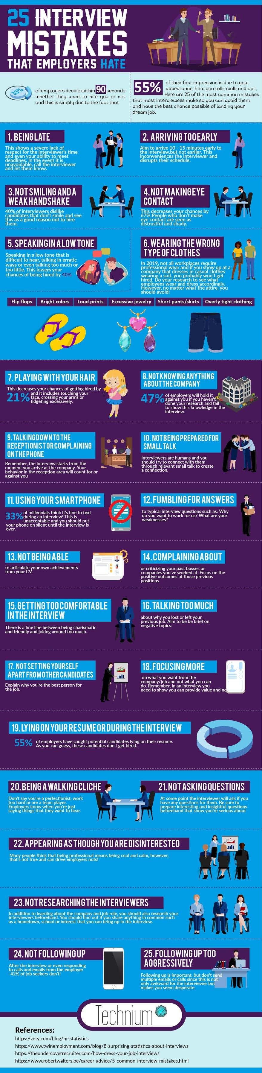 Twenty-five common interview mistakes #infographic