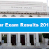 November 2019 BAR Exam Results, Philippine BAR Result, Complete List Of Passers