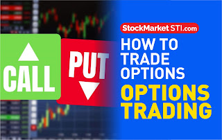 Options to trade today