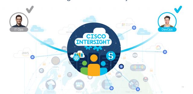 Cisco Prep, Cisco Learning, Cisco Tutorial and Material, Cisco Preparation