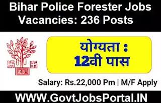 Bihar Police Forester Recruitment 2020