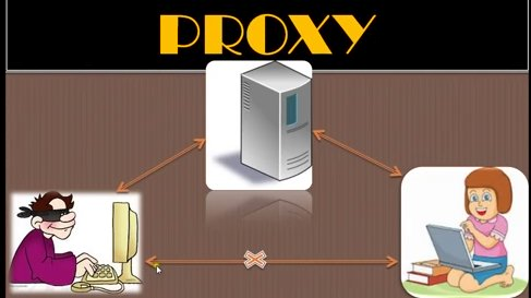 Ethical Hacking Tutorials - What is Proxy
