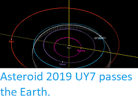 http://sciencythoughts.blogspot.com/2019/11/asteroid-2019-uy7-passes-earth.html