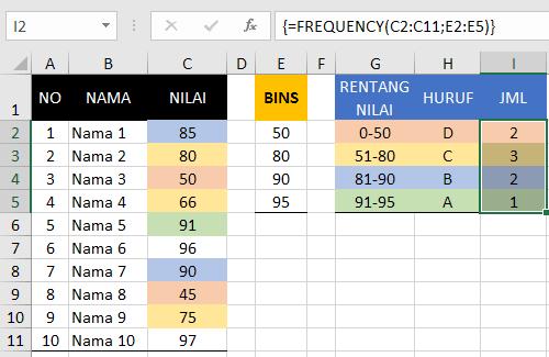 Contoh Rumus Frequency Pada Excel