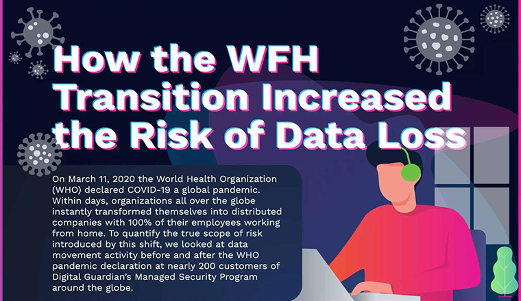 How the WFH Transition Increased the Risk of Data Loss #infographic
