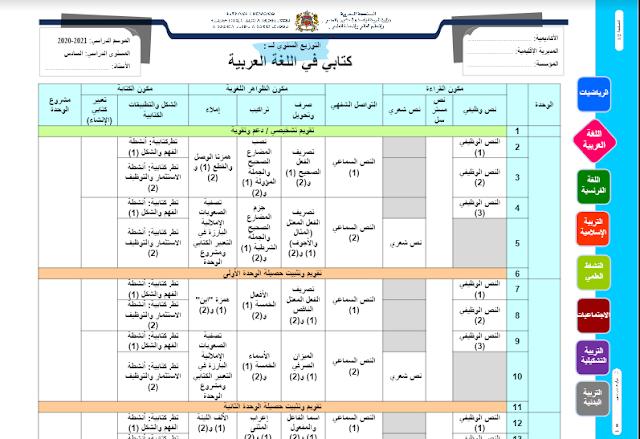 التوزيع السنوي للمستوى السادس كتابي في اللغة العربية وفق المنهاج المنقح 2020