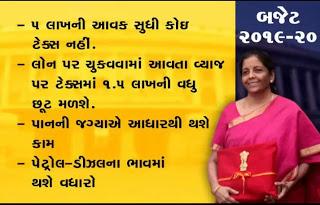 Budget 2019 Vishe Ni Sampurna Mahiti Gujarati Ma