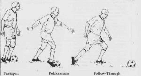 Cara Dasar dalam Belajar Bermainan Sepak Bola dan Cara Melakukannya dengan Benar