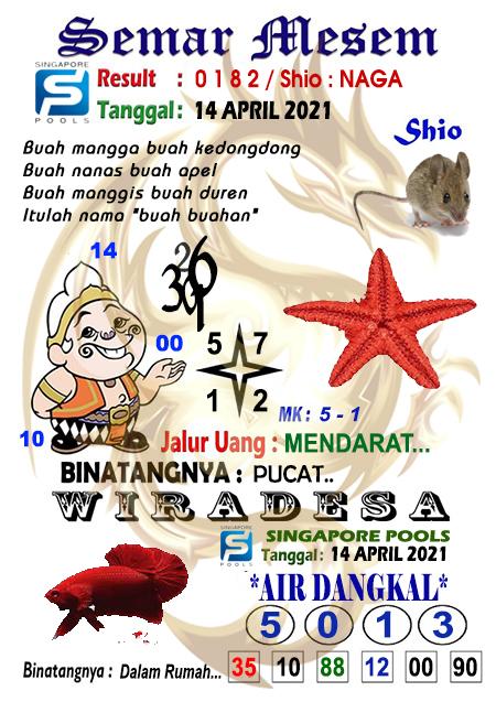 Syair Semar Mesem SGP Rabu 14-Apr-2021