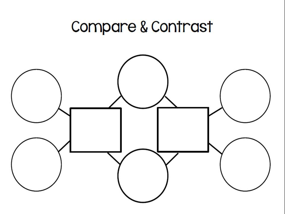 Printable comparison and contrast chart search results for Comparison graphic organizer template