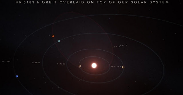 This illustration compares the eccentric orbit of HR 5183 b to the more circular orbits of the planets in our own solar system. Credit: W. M. Keck Observatory/Adam Makarenko