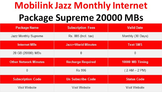 Jazz packages, Jazz internet packages, Jazz monthly packages, Jazz monthly internet packages, Jazz Supreme Package, Jazz Supreme Internet Package
