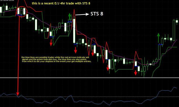 Cftc forex leverage