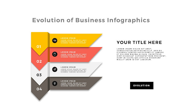 Evolution of Business Infographic Free PowerPoint Template Slide 6