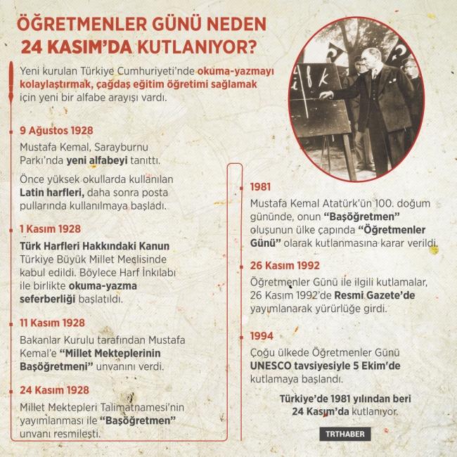 Türkiye'de Öğretmenler Günü neden 24 Kasım'da kutlanır?