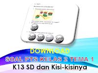 Soal PTS Kelas 2 Tema 1 K13 SD dan Kisi-kisi