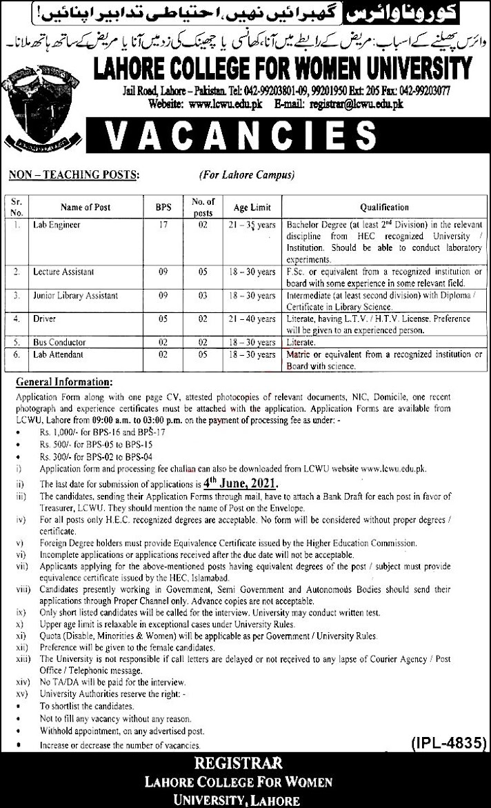 New Jobs in Lahore College For Women University  LCWU 2021