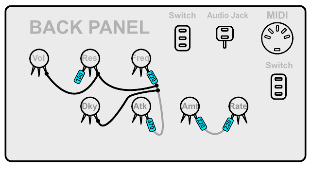 DIY synth panel build guide 3