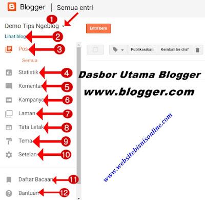 Fungsi Menu-Menu Dashboard Blogger