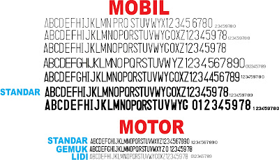 File master cutting sticker untuk pelat nomor kendaraan