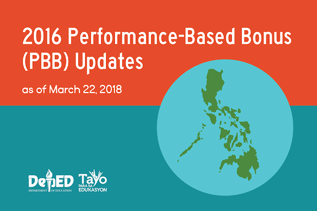 2016 Performance-Based Bonus (PBB) Updates March 22, 2018