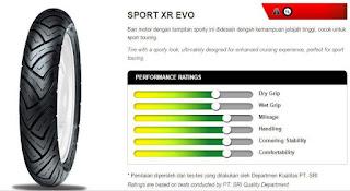 ban belakang - FDR Sport XR Evo 110/70-17