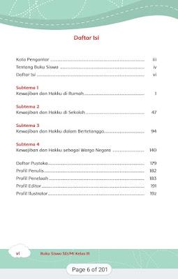 Buku Tematik Terpadu K13 Kelas 3 SD Tema 4 Kewajiban Dan Hakku 1