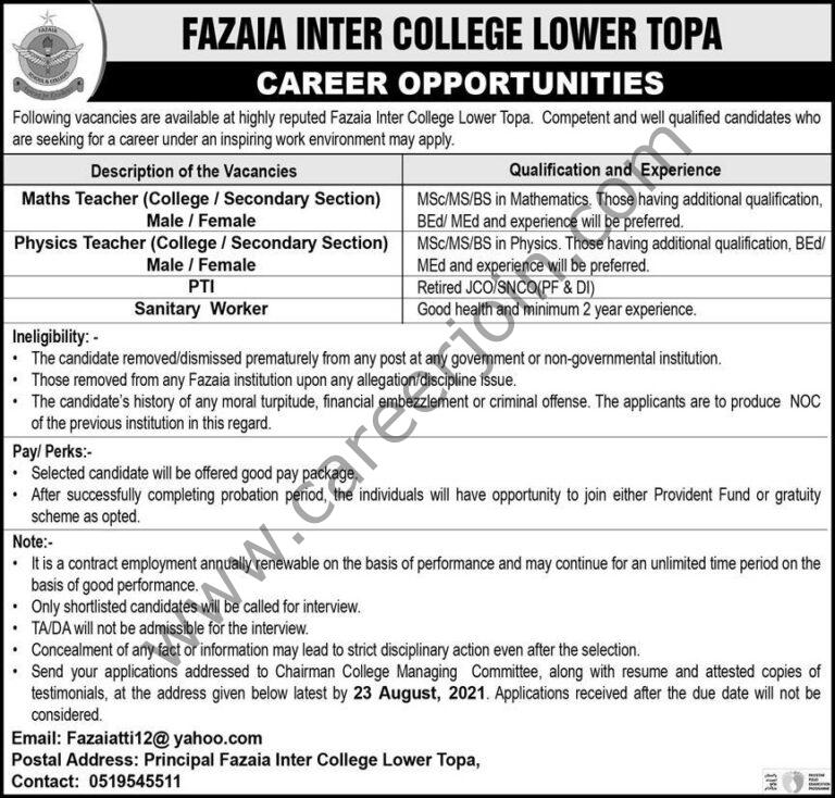 Fazaia Inter College Jobs August 2021