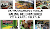 Daftar Warteg Paling Recommended di Jakarta Selatan