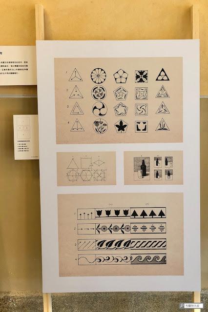 【大叔生活】重返大稻埕,窺探百年前日本小學生美學培養 - 對稱結構和光影表現,開始運用在設計及畫作中