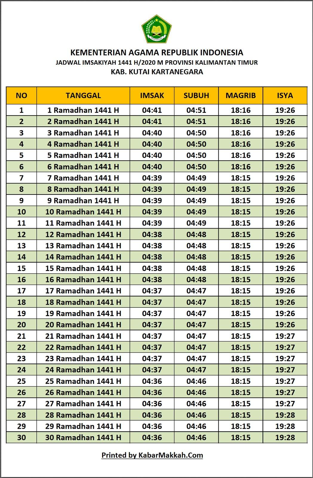 Jadwal Imsakiyah Kutai Kertanegara 2020