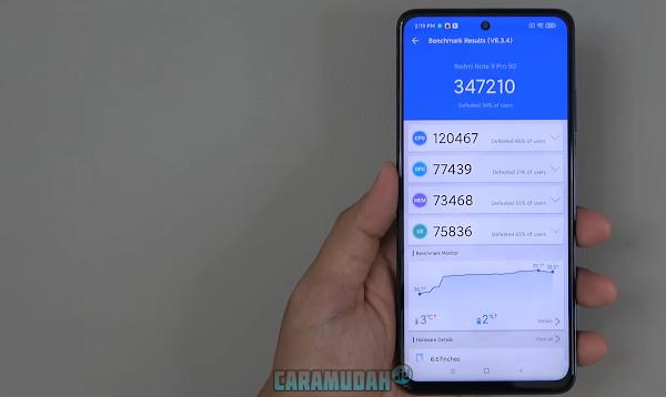 Xiaomi%2BRedmi%2BNote%2B9%2BPro%2B5G%2BAntutu%2BBenchmark