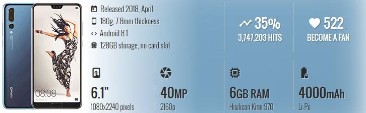 HP China Terbaik & Berkualitas - Huawei P20 Pro