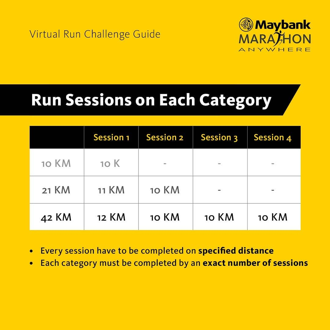 Maybank Marathon Anywhere • 2020