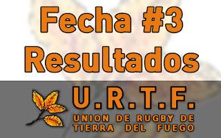 [URTF] Resultados: 1ra División - Fecha #3
