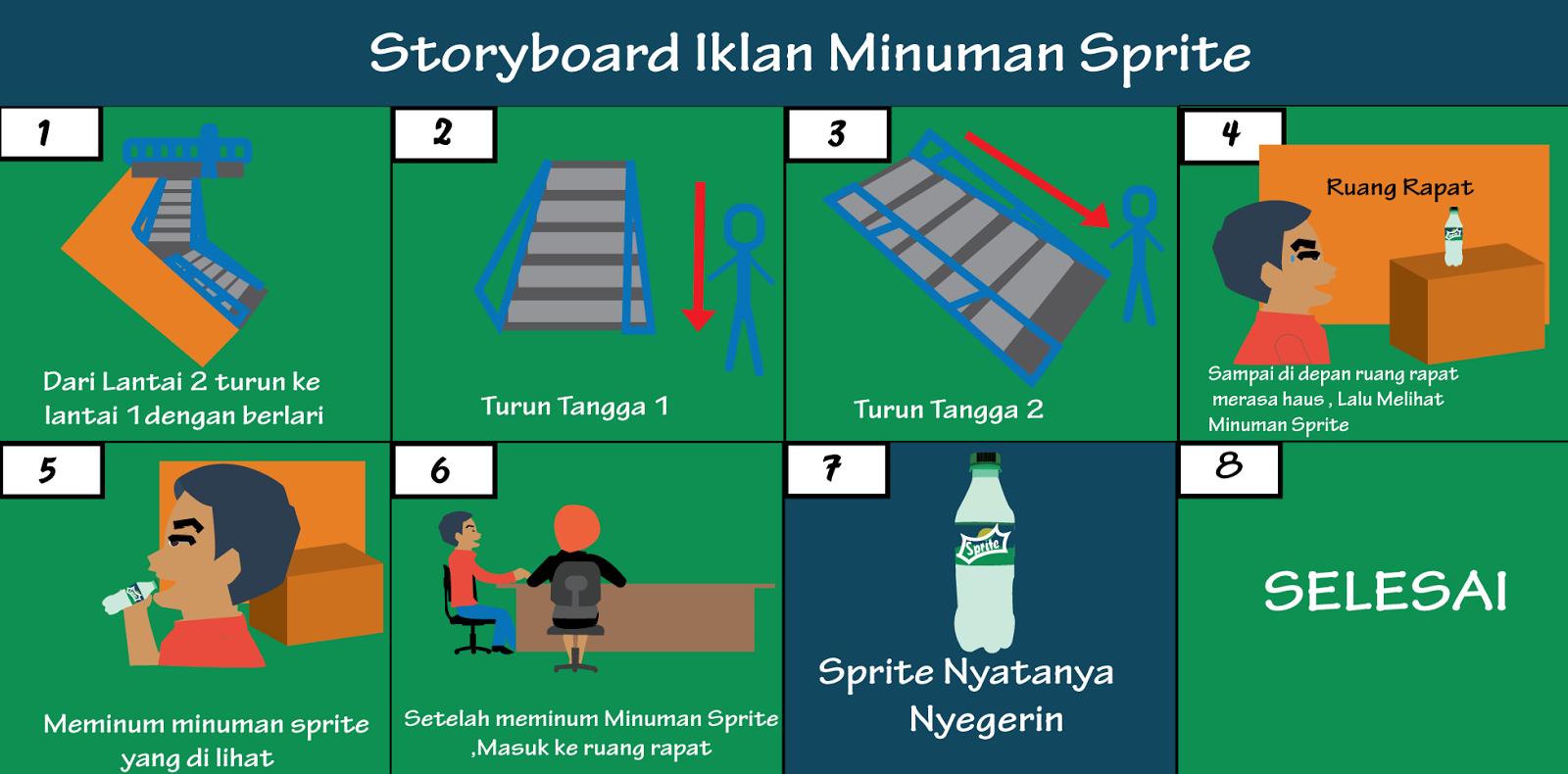 Contoh Storyboard Iklan Minuman Mizone