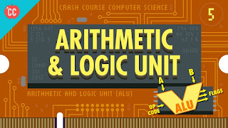 Arithmetic logic unit is the main processing unit of CPU. It performs arithmetic and logic operation on data. Arithmetic means addition, subtraction, multiplication, division and logical operation is the comparison between two data items.  Arithmetic and logic Unit processes the data and then give back the results. The Result of an operation Are stored in register (temporary storage location). Now a day's Central Processing units (CPU) have more than one Arithmetic and logic Units that can do the calculation simultaneously in order to improve the efficiency of computer system