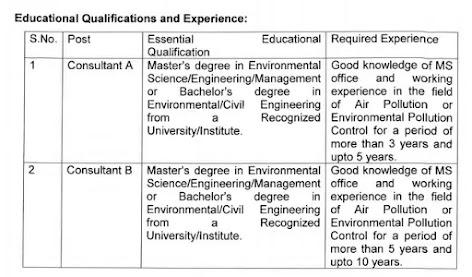 Consultant-jobs